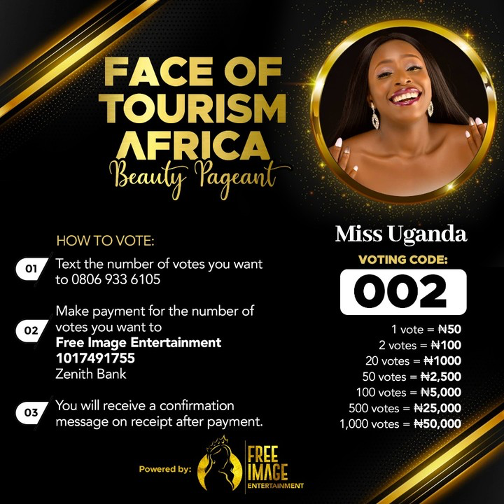 Face of Tourism, Photos Of Face Of Tourism Africa Contestants 2020